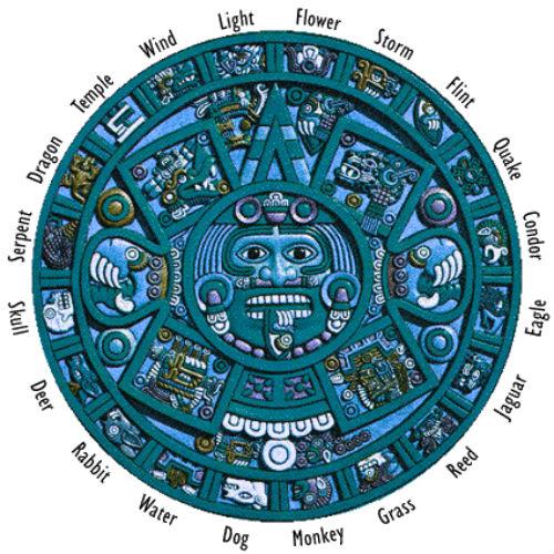 Според хороскопа на маите зодиите са 13 и имат имена на животни! Прочетете кое животно сте и какво ви очаква през 2017 година!