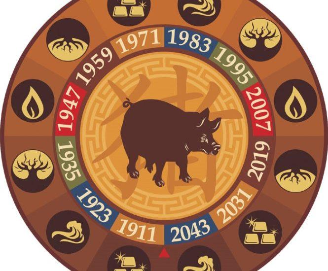 Китайските зодии КУЧЕ и ГЛИГАН – какво ви чака през 2017 г