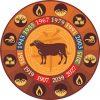 Китайски хороскоп за КОН и ОВЦА/КОЗА за 2017 година
